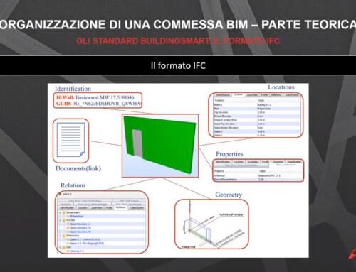 Corso LIVEonBIM per BIM Coordinator